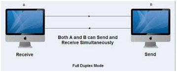 Full-duplex1